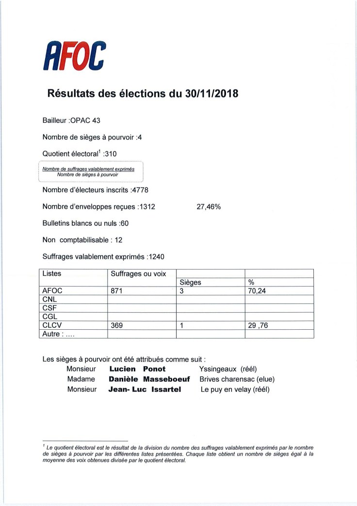 opac 43 election 2018